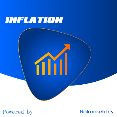 annual inflation rate calculator